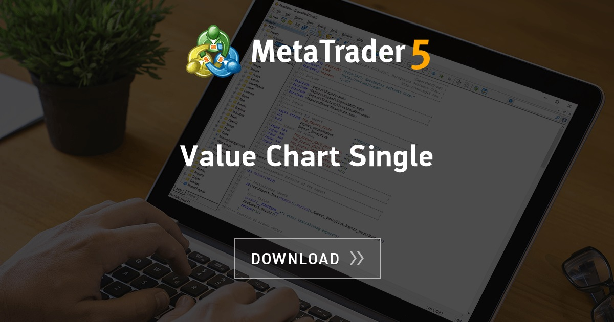 Free Download Of The Value Chart Single Indicator By