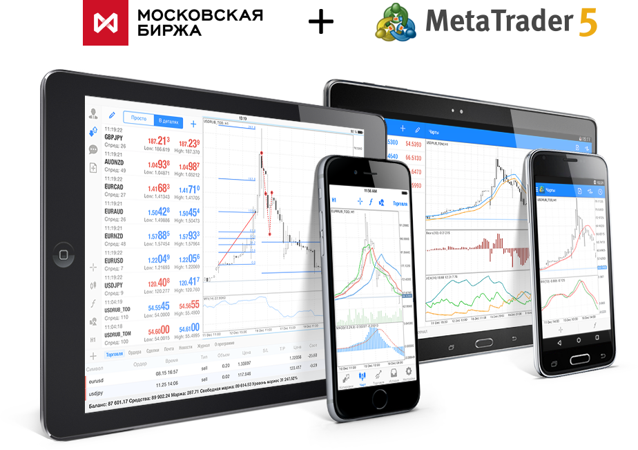 Московская биржа + MetaTrader 5 для iPhone, iPad и Android устройств