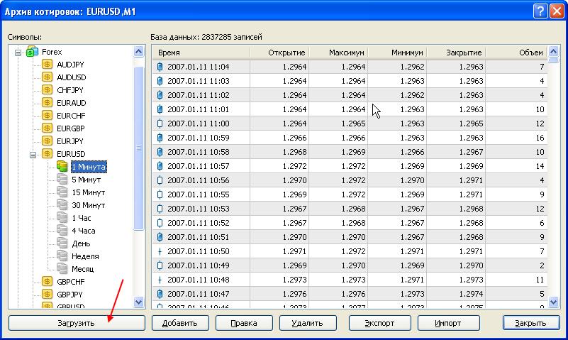 Архив котировок для форекс бесплатно forex демотиватор