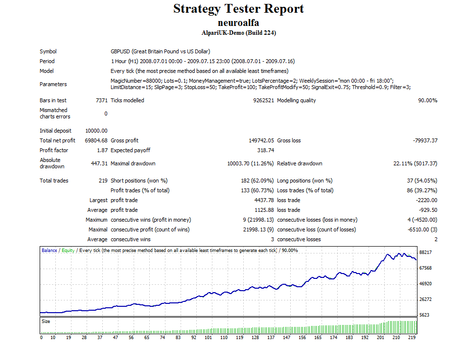 Forex strategy tester mac