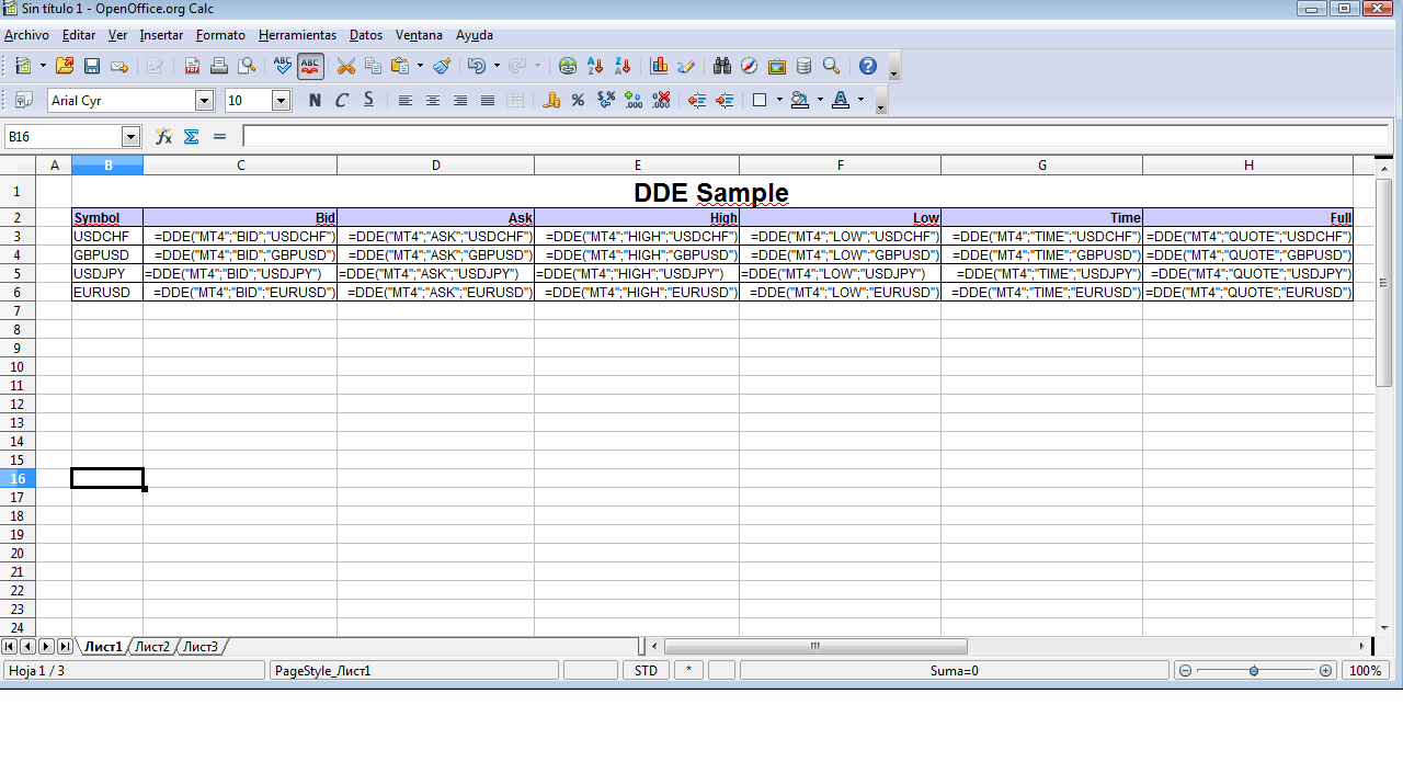 Wrong values exporting MT4 data thru DDE - MT4 - MQL4 and MetaTrader