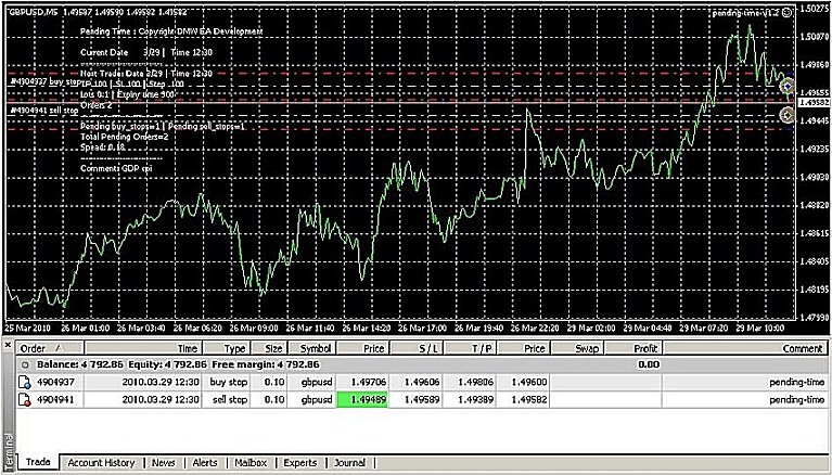 Trend following forex robot