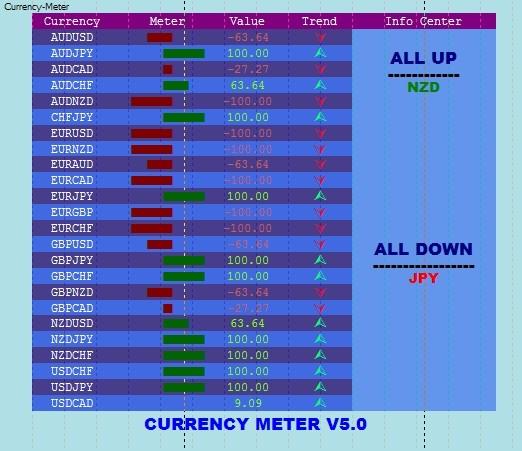 Индикатор настроения рынка форекс онлайн форекс графики в цифровом виде
