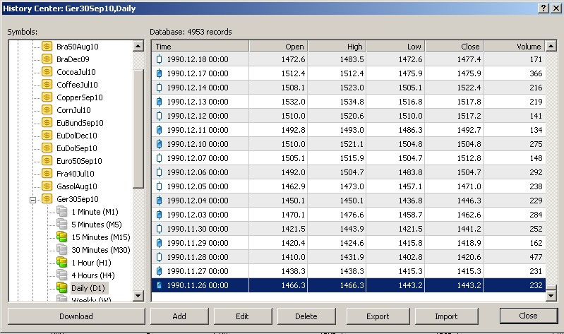 Backtester not using whole history data? - PPI (Producer