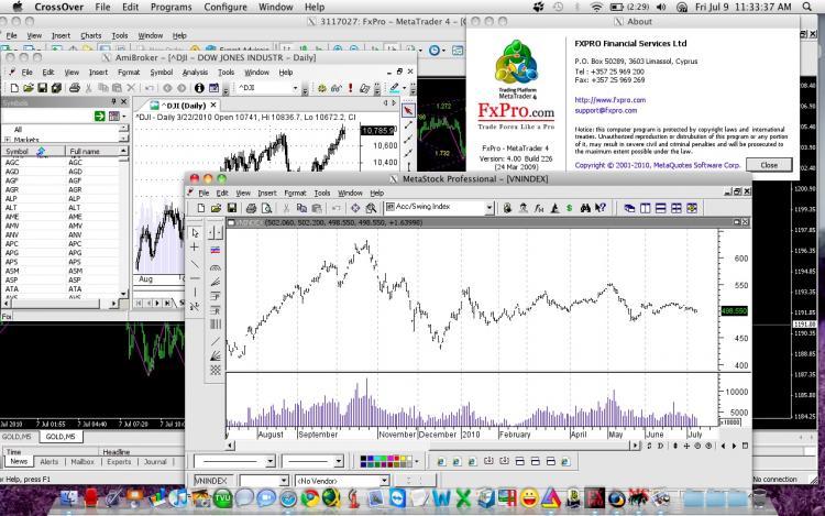 Forex trading platforms for mac