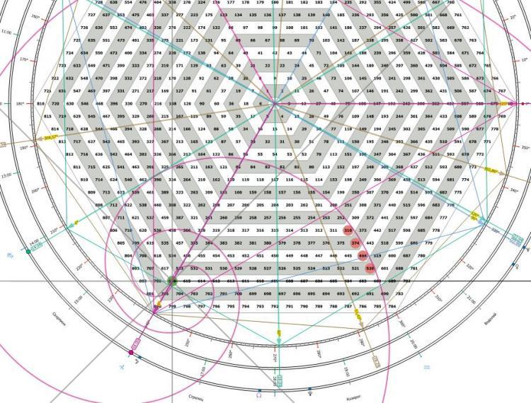 Числа магического шестиугольника. - Страница 2 Jrtnut_small