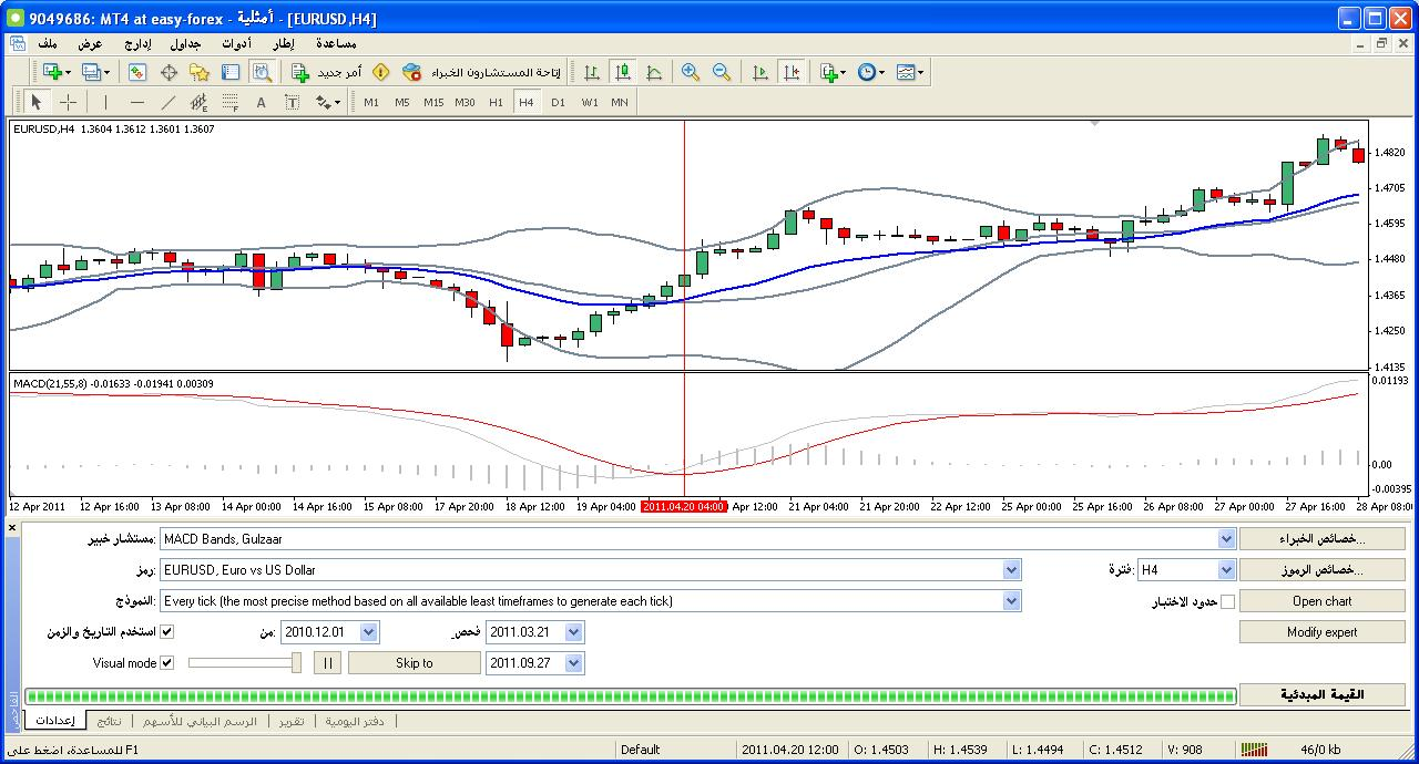 Too Many Orders Being Placed Trading Signals Mql4 And