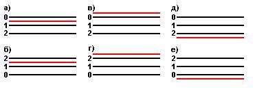 Объект динамического массива - Типы данных - Основы