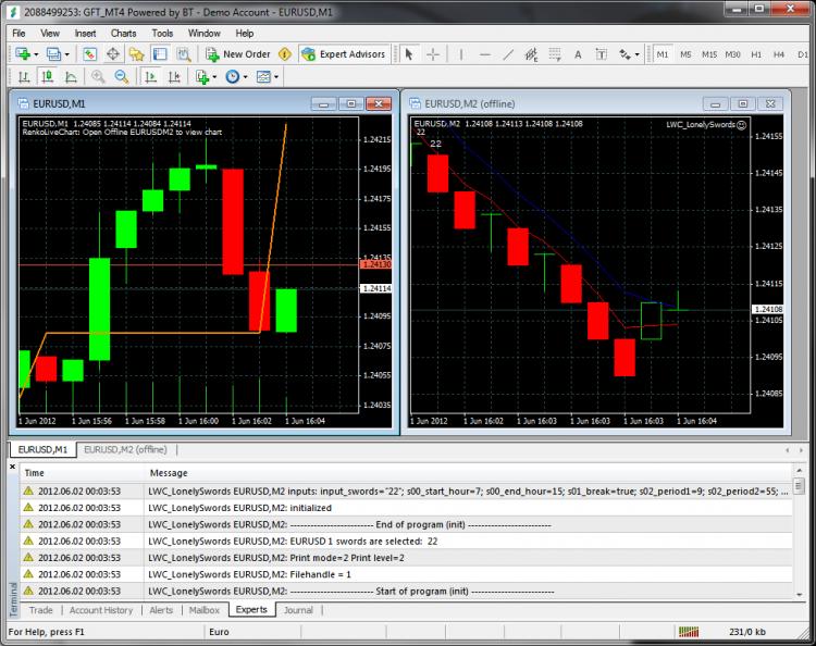 Offline 15 second mt4 charts