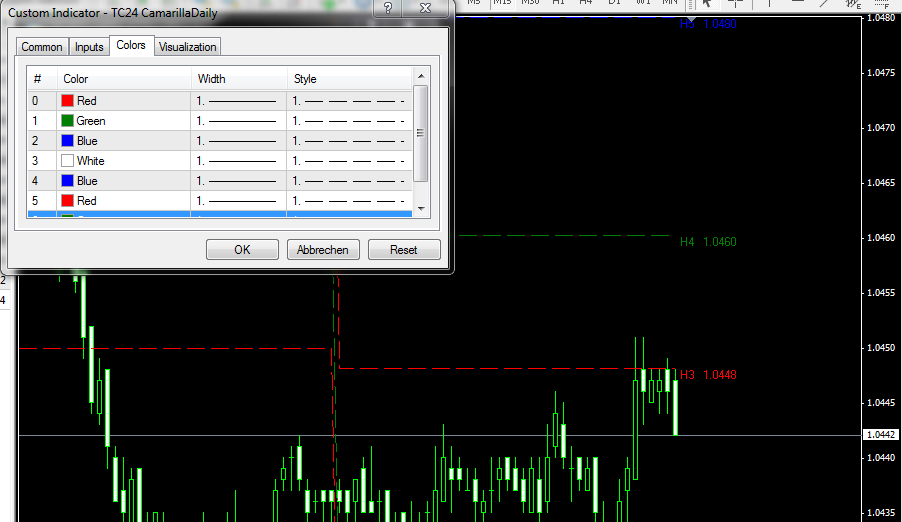 Text Object in the same color as the line - Indices - MQL4