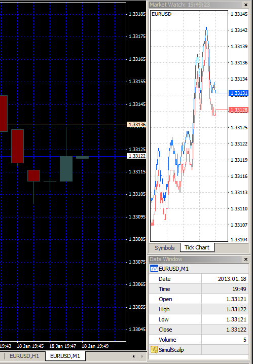 Different Bid and Ask Different Spreads