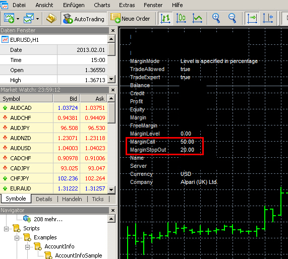 Forex mt4 max margin level