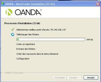 Metatrader oanda server definition