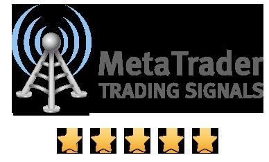Улучшаем рейтинг торговых сигналов