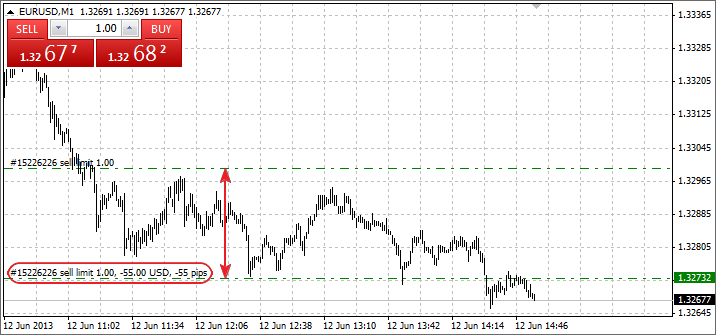 Figure metatrader point decompiler and chart