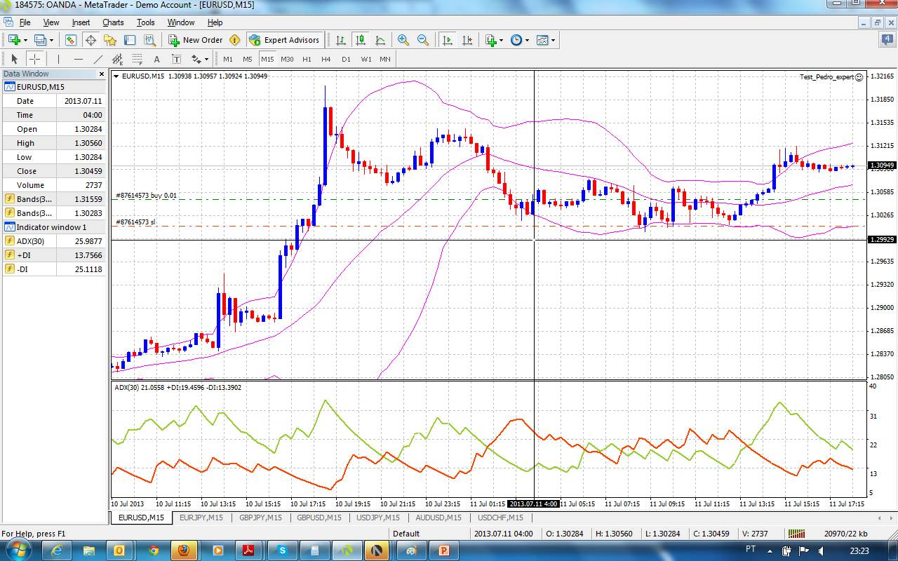 Stochastic momentum index indicator metatrader indicators | traders