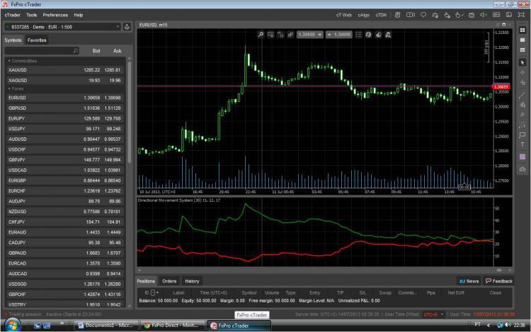ADX_Fxpro standard platform