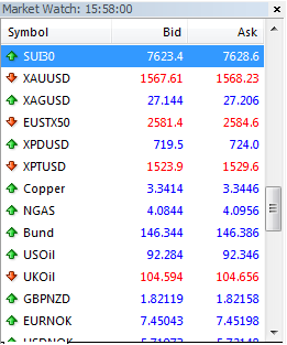 sort Market Watch window by Symbol name? - Symbols - MQL4