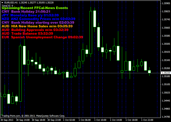 Forex factory calendar indicator download