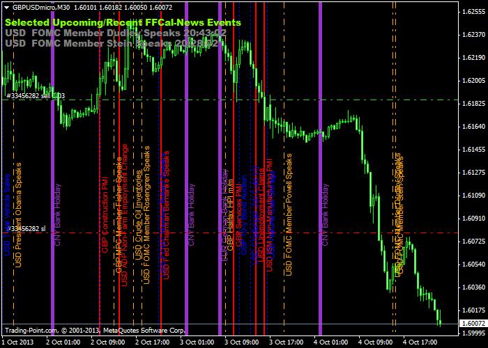 news trading indicator mt4
