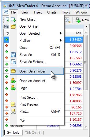 Technical Root Cause Analysis Metatrader Web Terminal – Hormitec cl