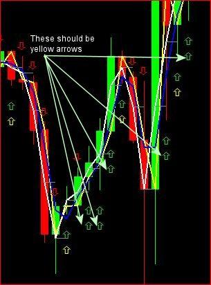 How arrows look when indi is run..