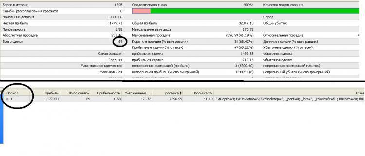 Скрин оптимизации