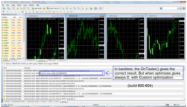 In tester work well, in optimizer always 0