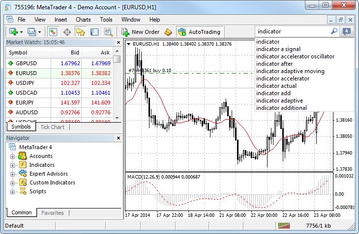 Mt4 client на графике форекс красная полоса
