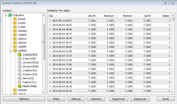 Metatrader history data download