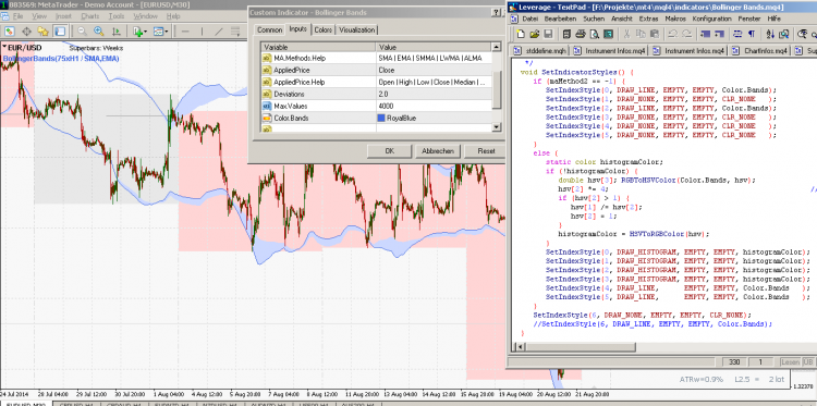 On the fly manipulation of indicator colors
