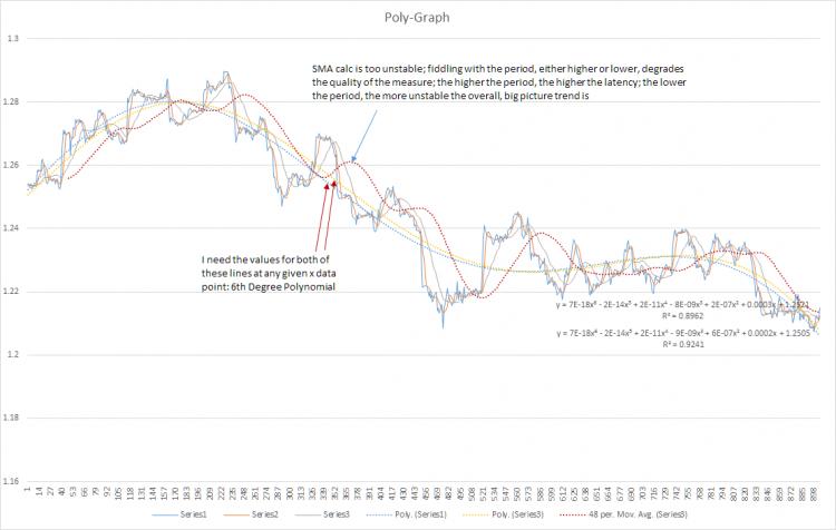 Poly-Graph