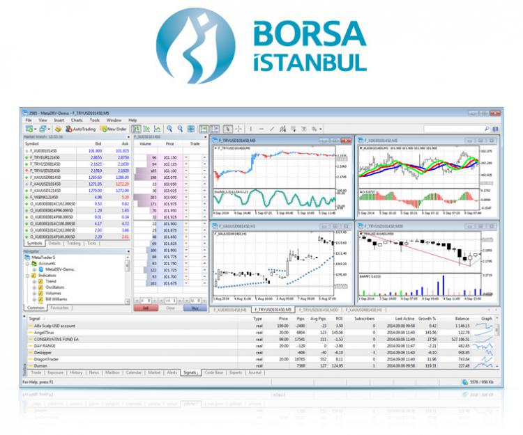 Borsa Istanbul Derivatives Market (VIOP) Is Now Open to MetaTrader 5 Users
