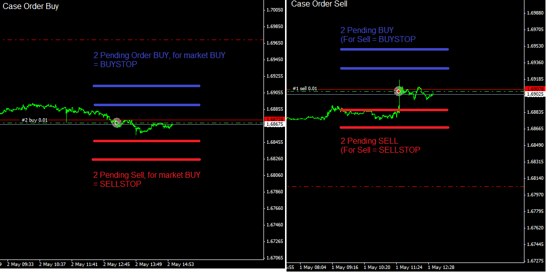 Mql4 trading systems