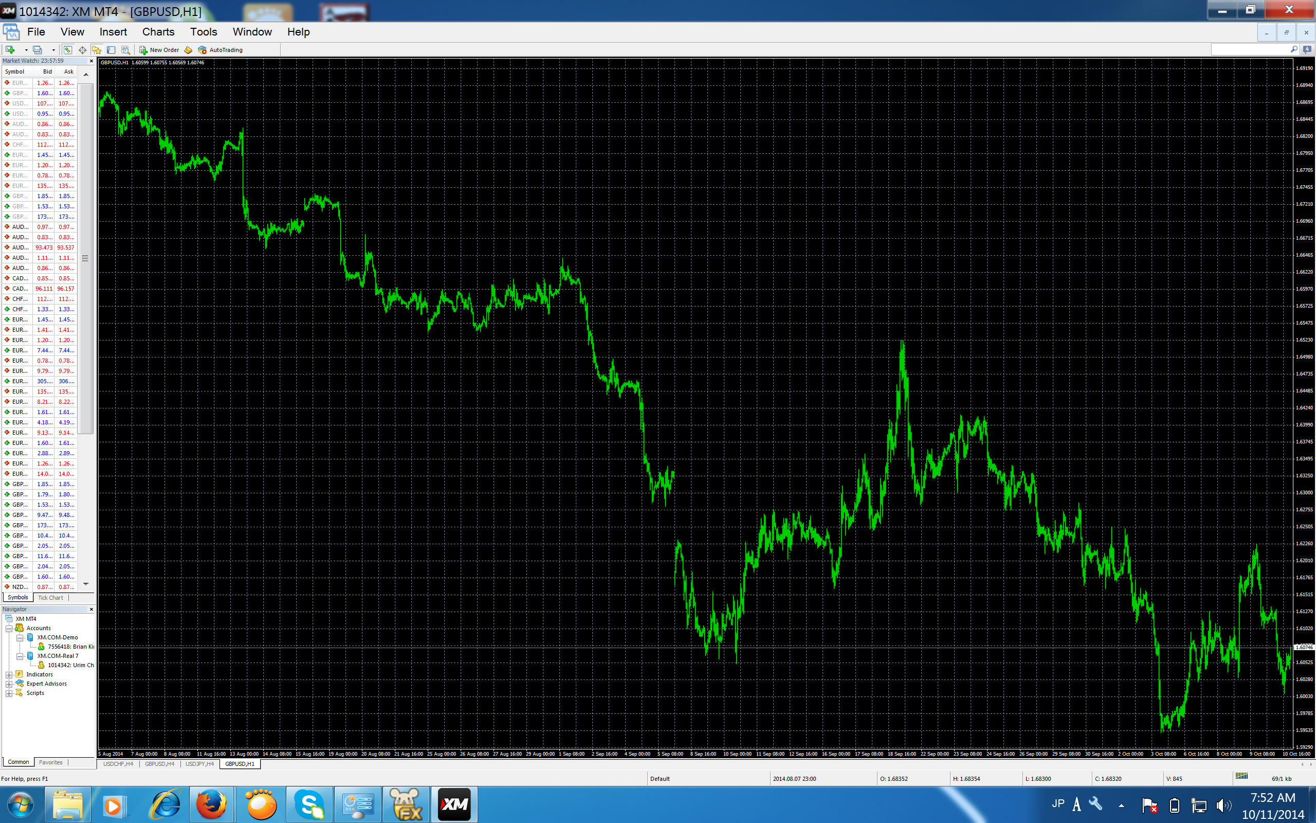 Font Too Small When Installing Windows 7 on Mac using Parallels 9 - MT4 - MQL4 and MetaTrader 4 ...