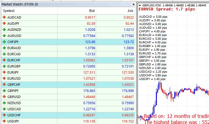 5-digit broker