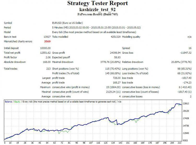 test92b