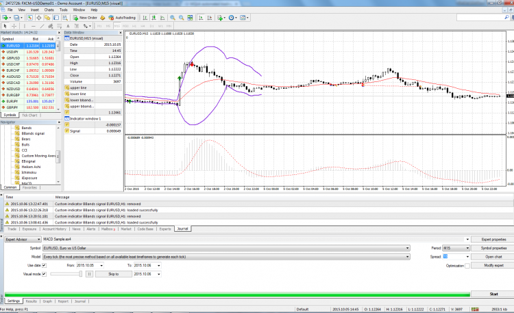 adding presaved template to chart on start of the test