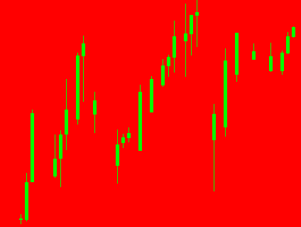 Drawing Opaque objects - Rectangles - MQL4 and MetaTrader 4