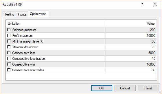 Optimization panel