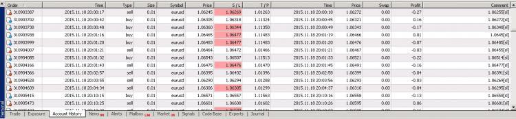 Ячейки S/L ордеров при закрытии по Stop Loss не закрашиваются в красный цвет