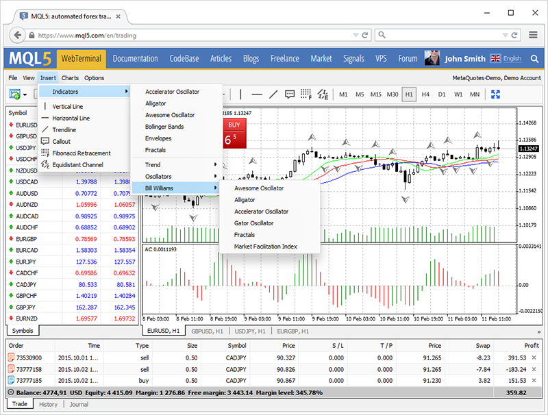 Updated MetaTrader 4 Web Platform