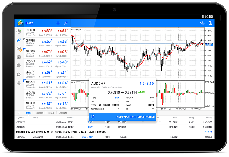 MetaTrader 5 Android build 122