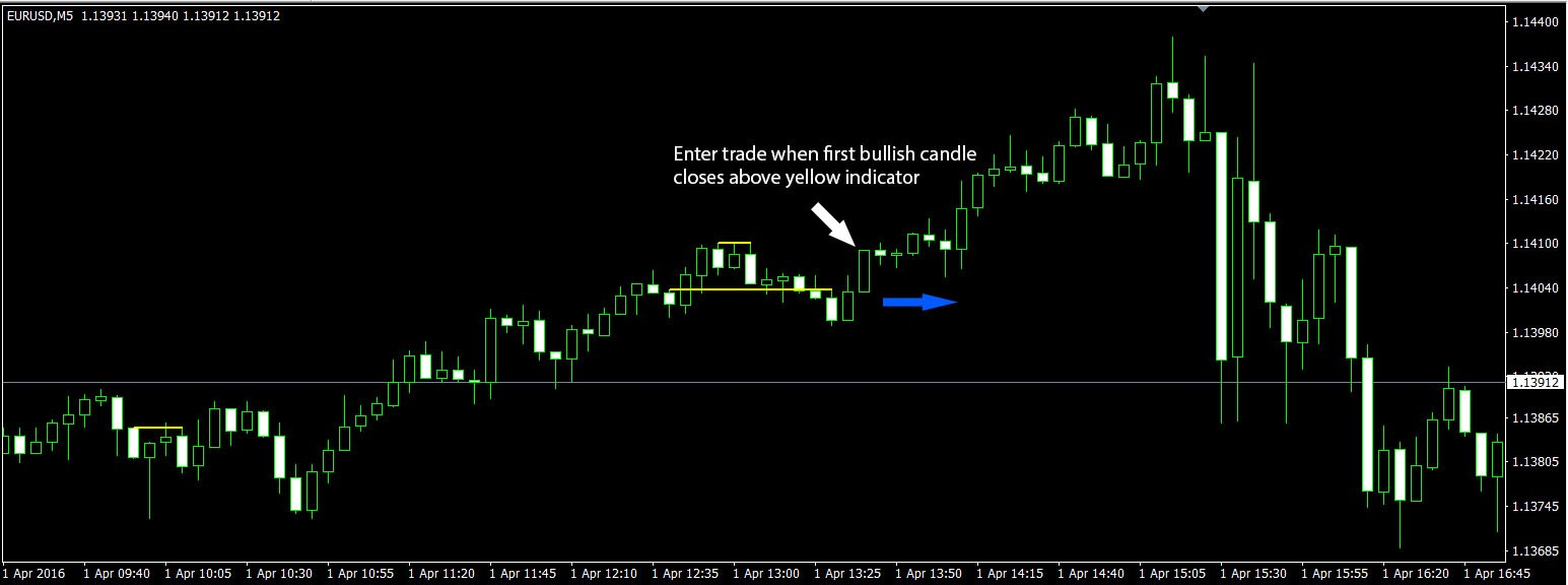 Keeping track of multiple _potential_ orders? - Trading