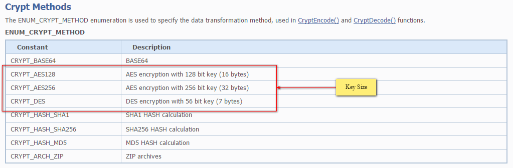 Error CryptDecode - Forex Calendar - MQL4 and MetaTrader 4 - MQL4