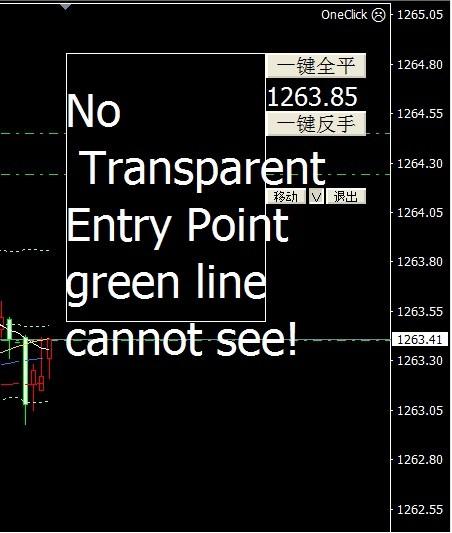 RectangleLable Transparent Effect Failed