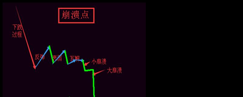 Hou Xu Guang